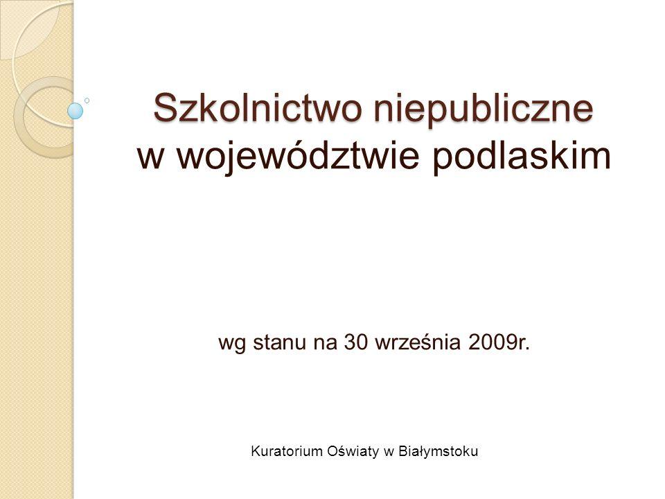 Szkolnictwo niepubliczne w województwie podlaskim wg stanu na 30 września 2009r. Kuratorium Oświaty w Białymstoku