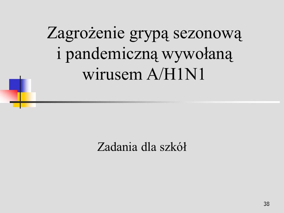 38 Zagrożenie grypą sezonową i pandemiczną wywołaną wirusem A/H1N1 Zadania dla szkół