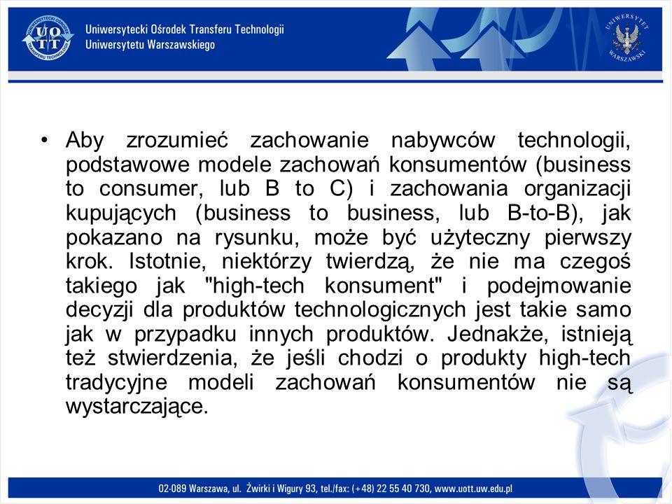 Aby zrozumieć zachowanie nabywców technologii, podstawowe modele zachowań konsumentów (business to consumer, lub B to C) i zachowania organizacji kupu