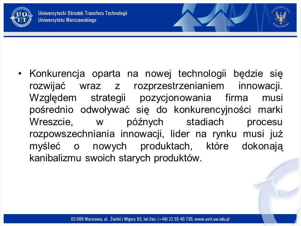 Konkurencja oparta na nowej technologii będzie się rozwijać wraz z rozprzestrzenianiem innowacji. Względem strategii pozycjonowania firma musi pośredn