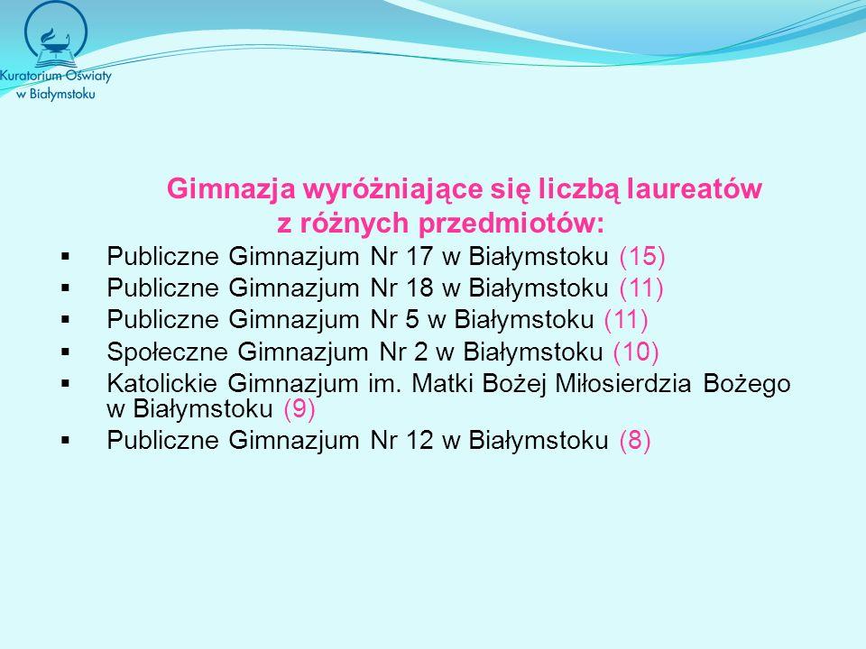 Gimnazja wyróżniające się liczbą laureatów z różnych przedmiotów: Publiczne Gimnazjum Nr 17 w Białymstoku (15) Publiczne Gimnazjum Nr 18 w Białymstoku