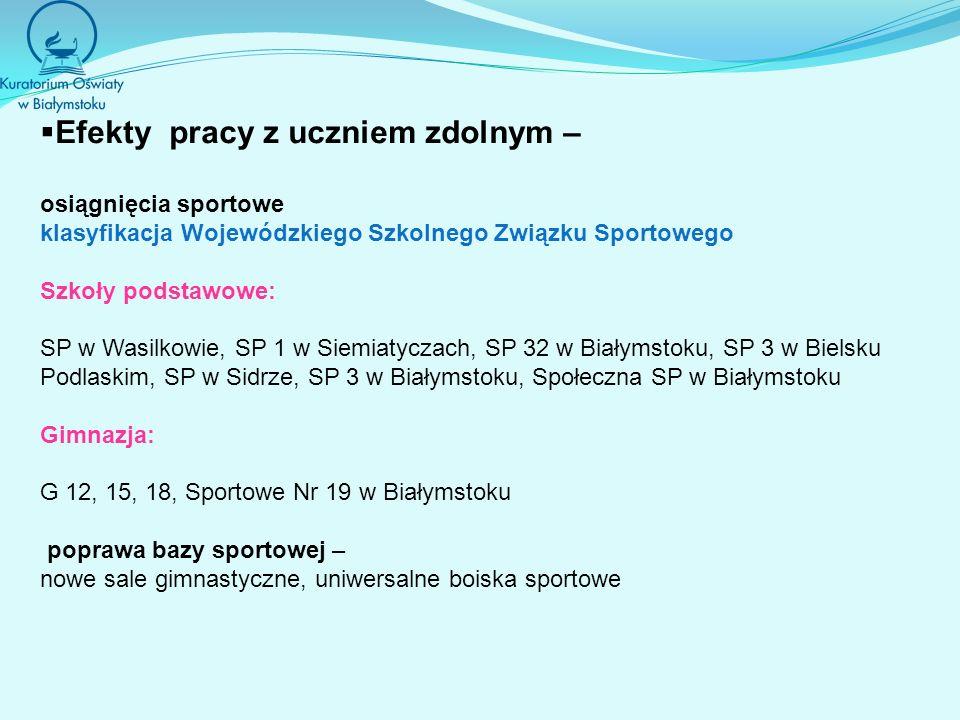 Efekty pracy z uczniem zdolnym – osiągnięcia sportowe klasyfikacja Wojewódzkiego Szkolnego Związku Sportowego Szkoły podstawowe: SP w Wasilkowie, SP 1