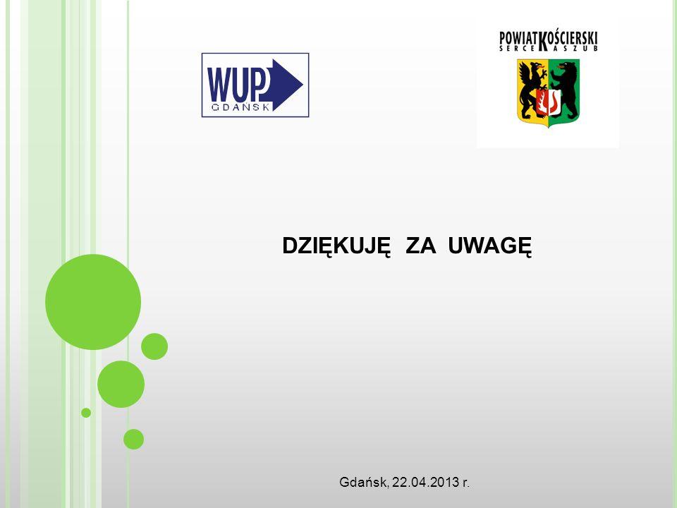 DZIĘKUJĘ ZA UWAGĘ Gdańsk, 22.04.2013 r.