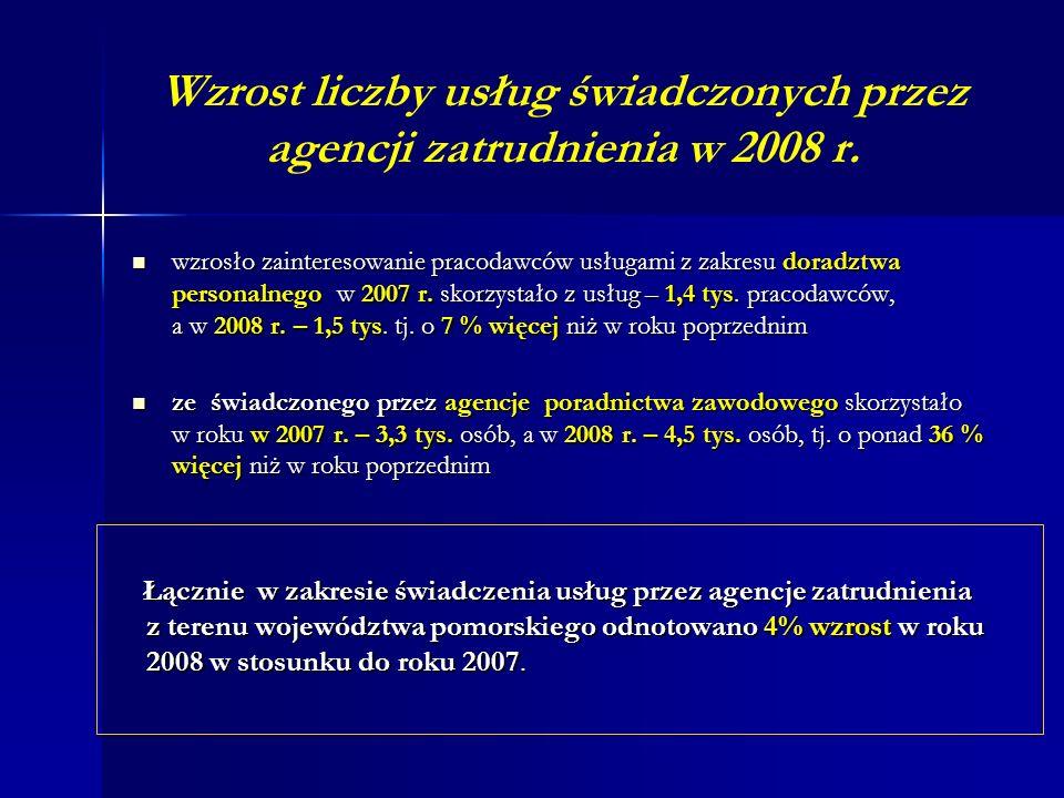Wzrost liczby usług świadczonych przez agencji zatrudnienia w 2008 r. Łącznie w zakresie świadczenia usług przez agencje zatrudnienia z terenu wojewód