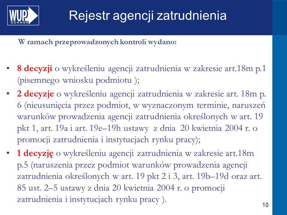 10 Rejestr agencji zatrudnienia W ramach przeprowadzonych kontroli wydano: 8 decyzji o wykreśleniu agencji zatrudnienia w zakresie art.18m p.1 (pisemnego wniosku podmiotu ); 2 decyzje o wykreśleniu agencji zatrudnienia w zakresie art.