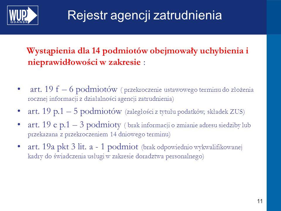 11 Rejestr agencji zatrudnienia Wystąpienia dla 14 podmiotów obejmowały uchybienia i nieprawidłowości w zakresie : art.