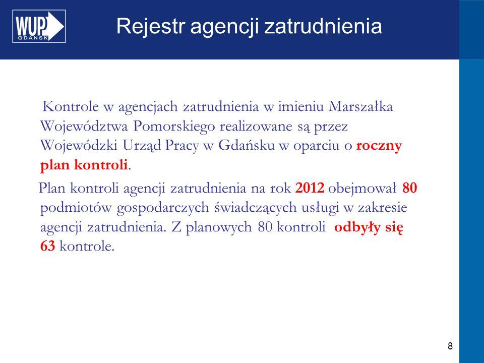 8 Rejestr agencji zatrudnienia Kontrole w agencjach zatrudnienia w imieniu Marszałka Województwa Pomorskiego realizowane są przez Wojewódzki Urząd Pracy w Gdańsku w oparciu o roczny plan kontroli.