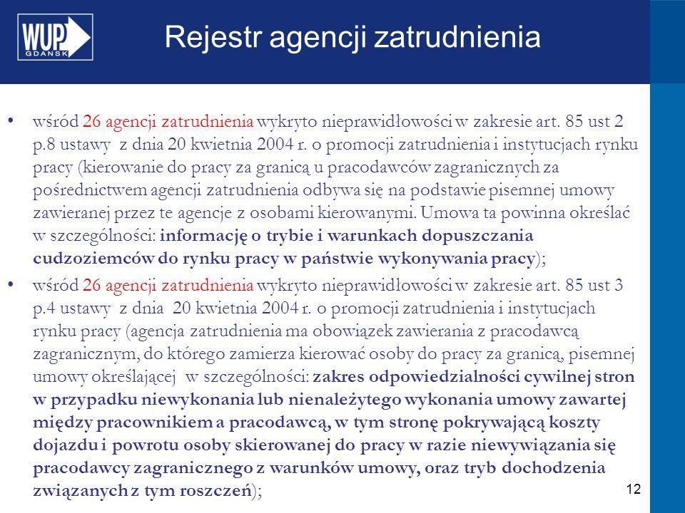 12 Rejestr agencji zatrudnienia wśród 26 agencji zatrudnienia wykryto nieprawidłowości w zakresie art.