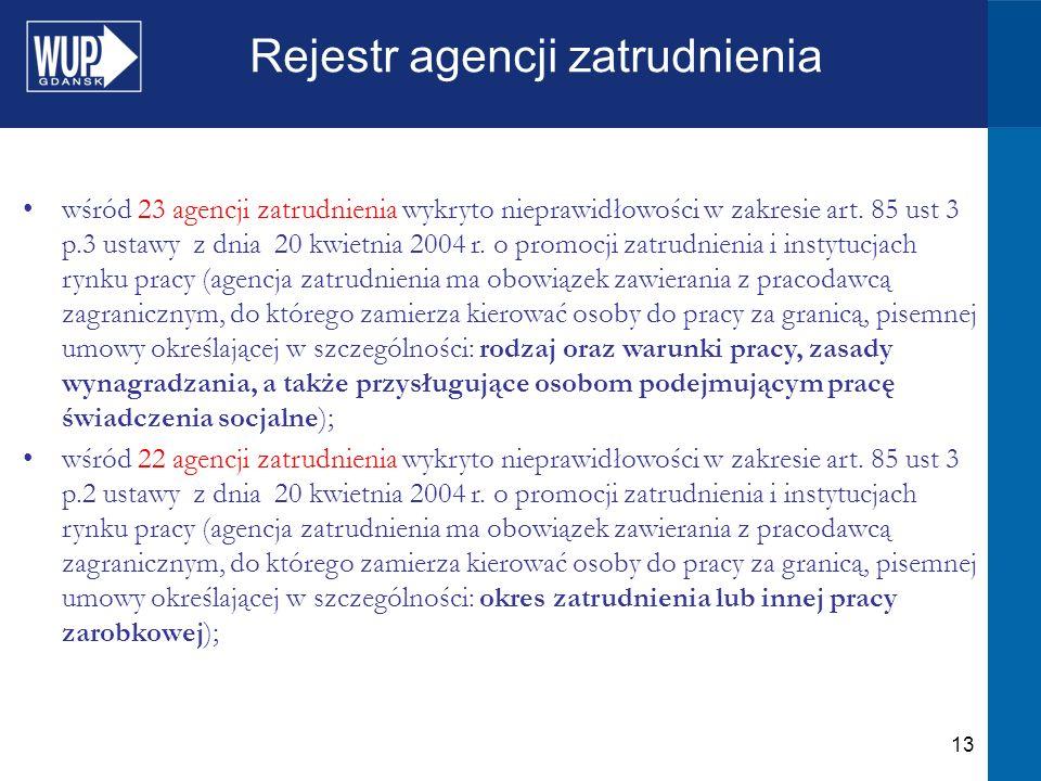 13 Rejestr agencji zatrudnienia wśród 23 agencji zatrudnienia wykryto nieprawidłowości w zakresie art.