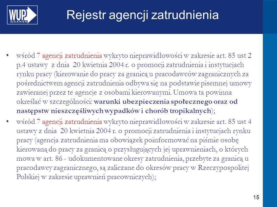 15 Rejestr agencji zatrudnienia wśród 7 agencji zatrudnienia wykryto nieprawidłowości w zakresie art.