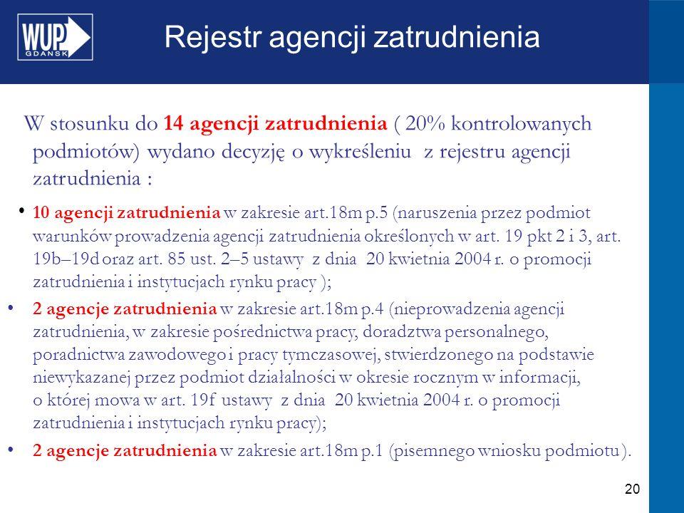 20 Rejestr agencji zatrudnienia W stosunku do 14 agencji zatrudnienia ( 20% kontrolowanych podmiotów) wydano decyzję o wykreśleniu z rejestru agencji zatrudnienia : 10 agencji zatrudnienia w zakresie art.18m p.5 (naruszenia przez podmiot warunków prowadzenia agencji zatrudnienia określonych w art.
