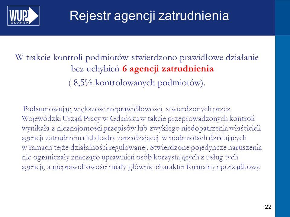 22 Rejestr agencji zatrudnienia.