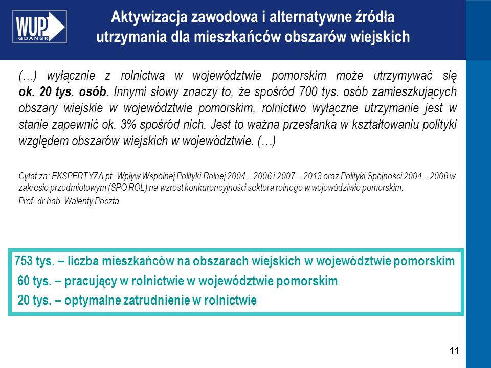 11 Aktywizacja zawodowa i alternatywne źródła utrzymania dla mieszkańców obszarów wiejskich (…) wyłącznie z rolnictwa w województwie pomorskim może utrzymywać się ok.