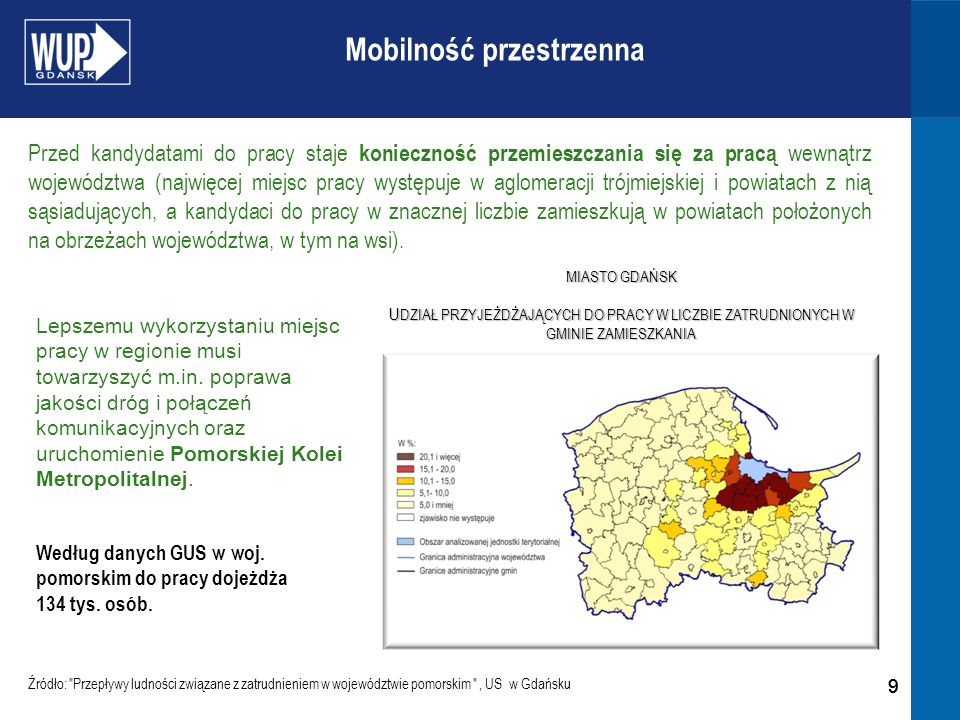99 Mobilność przestrzenna 9 Przed kandydatami do pracy staje konieczność przemieszczania się za pracą wewnątrz województwa (najwięcej miejsc pracy występuje w aglomeracji trójmiejskiej i powiatach z nią sąsiadujących, a kandydaci do pracy w znacznej liczbie zamieszkują w powiatach położonych na obrzeżach województwa, w tym na wsi).