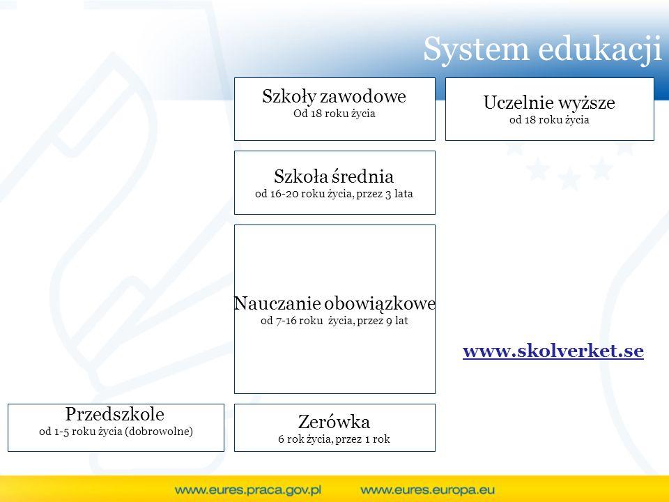 Przedszkole od 1-5 roku życia (dobrowolne) Zerówka 6 rok życia, przez 1 rok Nauczanie obowiązkowe od 7-16 roku życia, przez 9 lat Szkoła średnia od 16