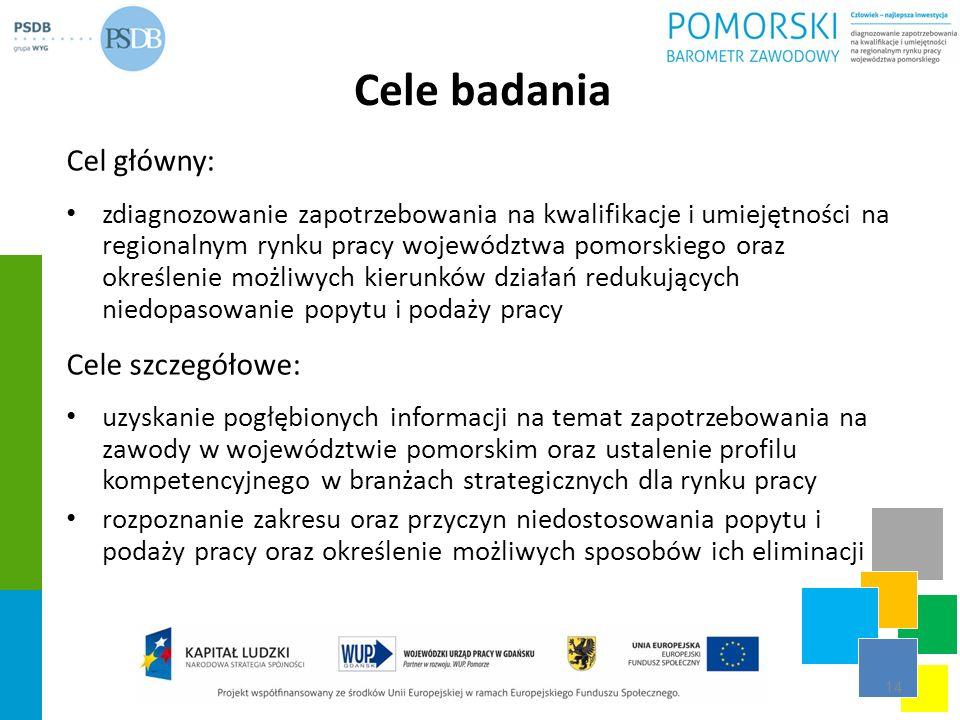 Cele badania Cel główny: zdiagnozowanie zapotrzebowania na kwalifikacje i umiejętności na regionalnym rynku pracy województwa pomorskiego oraz określe