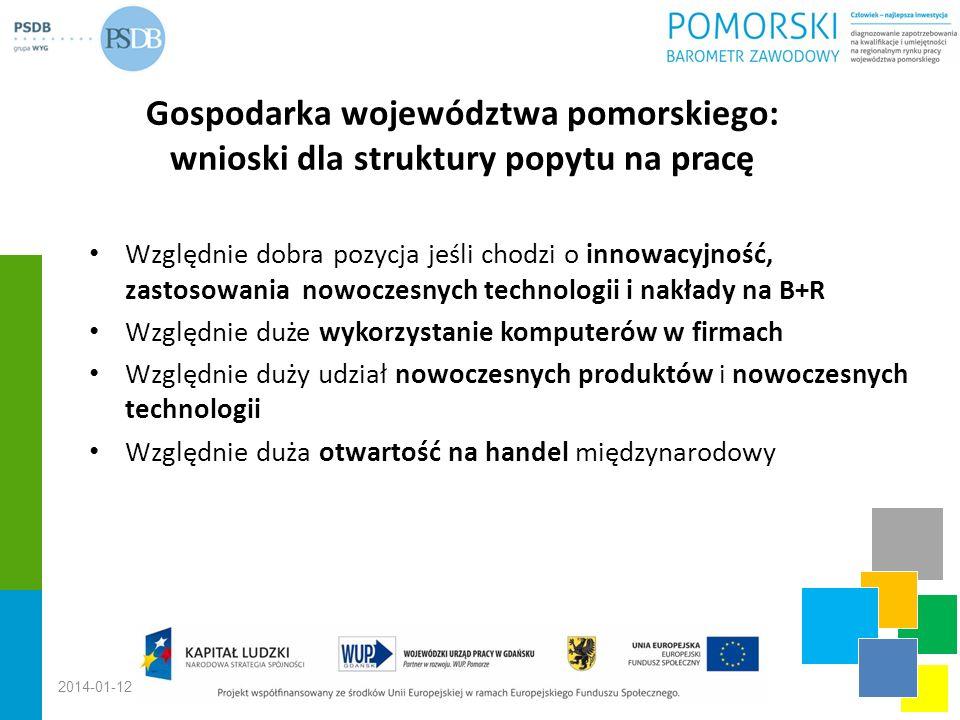 Gospodarka województwa pomorskiego: wnioski dla struktury popytu na pracę Względnie dobra pozycja jeśli chodzi o innowacyjność, zastosowania nowoczesn