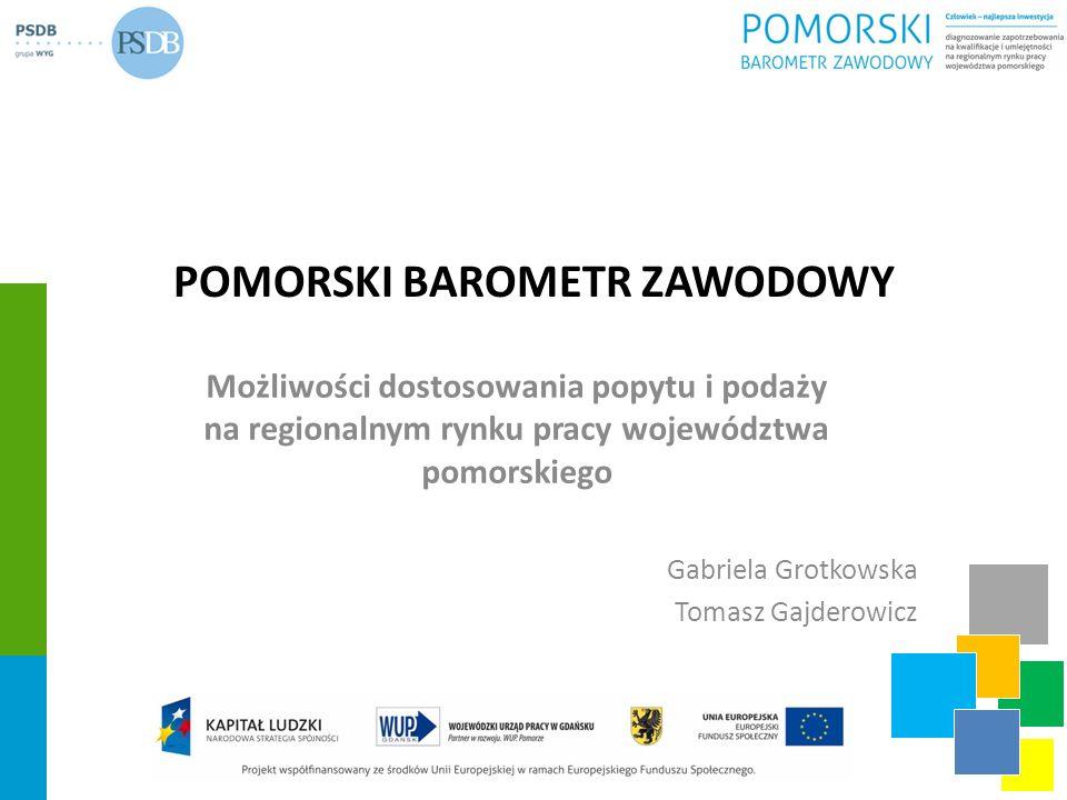 Autorzy prezentacji PSDB Sp.z o.o.