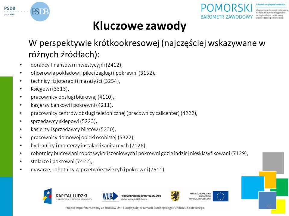 Kluczowe zawody W perspektywie krótkookresowej (najczęściej wskazywane w różnych źródłach): doradcy finansowi i inwestycyjni (2412), oficerowie pokład