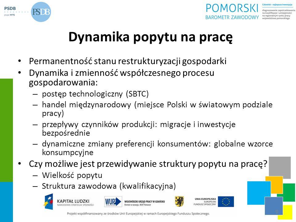 PSDB Sp.z o.o. ul.