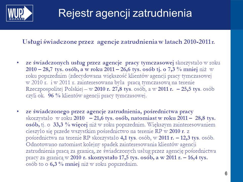 6 Rejestr agencji zatrudnienia ze świadczonych usług przez agencje pracy tymczasowej skorzystało w roku 2010 – 28,7 tys. osób, a w roku 2011 – 26,6 ty