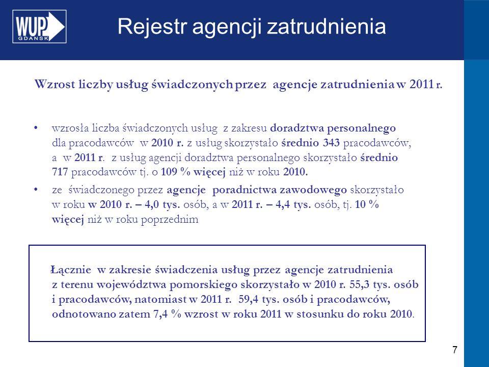7 Rejestr agencji zatrudnienia wzrosła liczba świadczonych usług z zakresu doradztwa personalnego dla pracodawców w 2010 r. z usług skorzystało średni