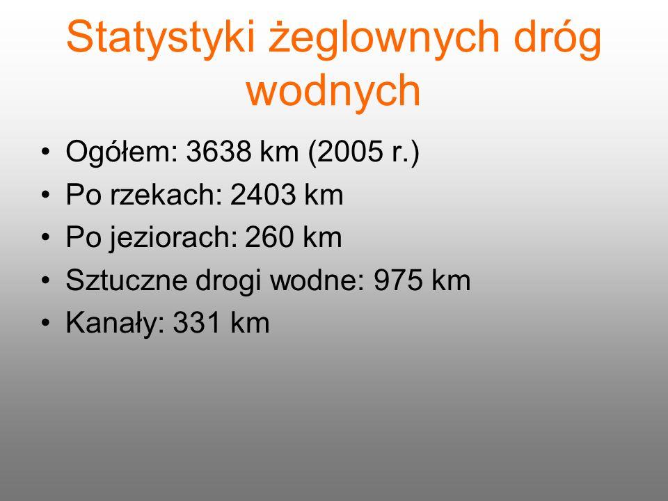 Statystyki żeglownych dróg wodnych Ogółem: 3638 km (2005 r.) Po rzekach: 2403 km Po jeziorach: 260 km Sztuczne drogi wodne: 975 km Kanały: 331 km