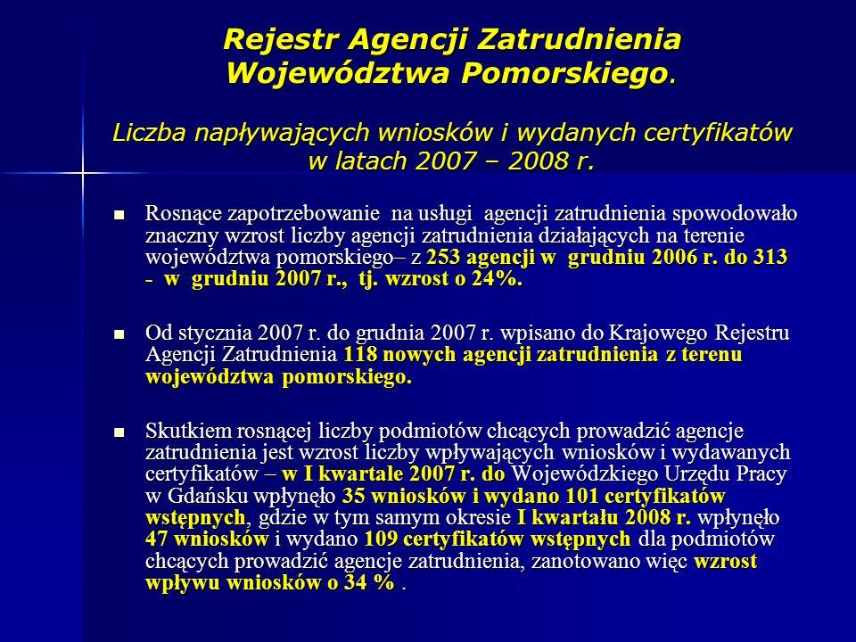 Rejestr Agencji Zatrudnienia Województwa Pomorskiego.