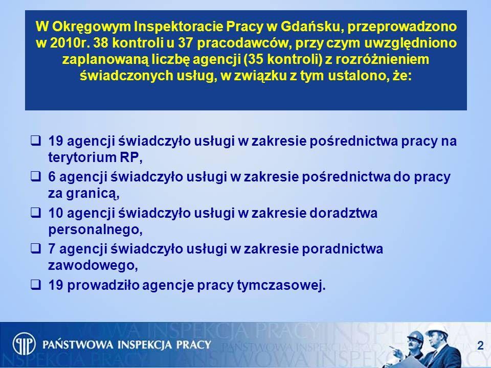 2 W Okręgowym Inspektoracie Pracy w Gdańsku, przeprowadzono w 2010r.