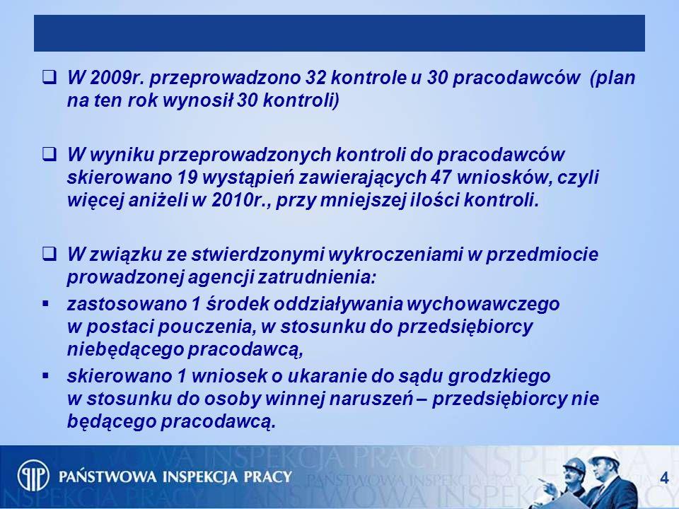 5 Liczba kontroli przeprowadzonych na skutek: rozpatrzenia skargi – 3 (o nr rej.: 03267-K036- Pt/2010, 03161-5317-K042-Pt/10 i 03225-K014-Pt/2010), interwencji własnej urzędu w wyniku monitoringu ogłoszeń, ofert itp., zamieszczanych przez agencje zatrudnienia w mediach – 1 (o nr rej.