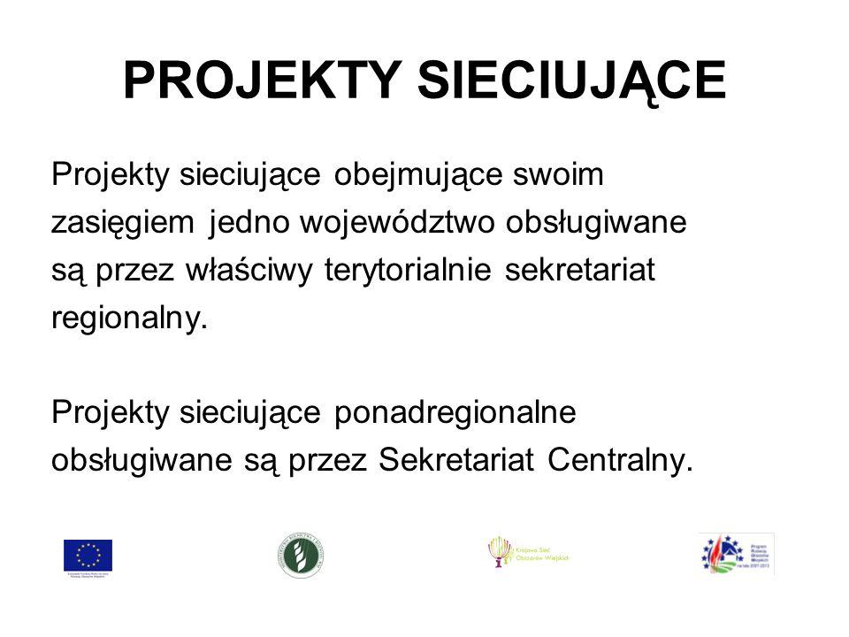 PROJEKTY SIECIUJĄCE Projekty sieciujące obejmujące swoim zasięgiem jedno województwo obsługiwane są przez właściwy terytorialnie sekretariat regionalny.