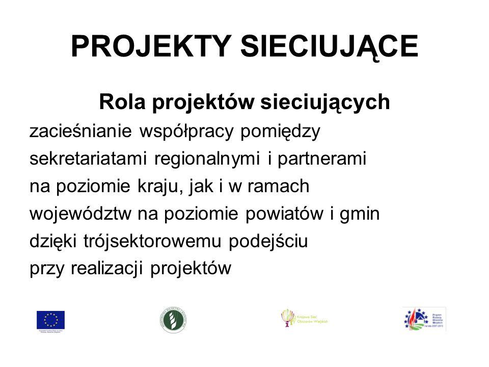 PROJEKTY SIECIUJĄCE Rola projektów sieciujących zacieśnianie współpracy pomiędzy sekretariatami regionalnymi i partnerami na poziomie kraju, jak i w ramach województw na poziomie powiatów i gmin dzięki trójsektorowemu podejściu przy realizacji projektów