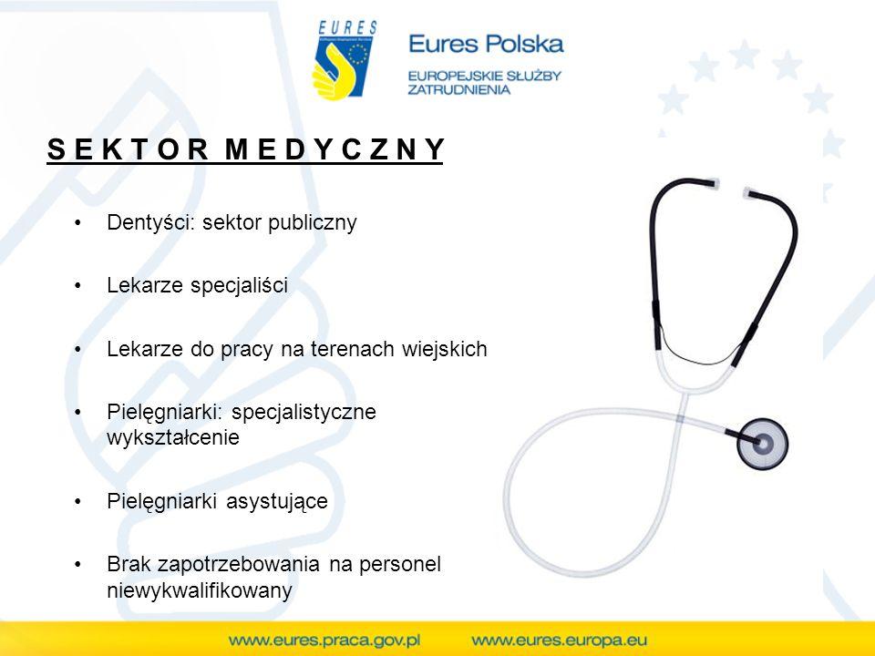 S E K T O R M E D Y C Z N Y Dentyści: sektor publiczny Lekarze specjaliści Lekarze do pracy na terenach wiejskich Pielęgniarki: specjalistyczne wykszt