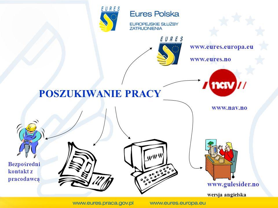 POSZUKIWANIE PRACY www.nav.no www.eures.europa.eu www.eures.no www.gulesider.no wersja angielska Bezpośredni kontakt z pracodawcą