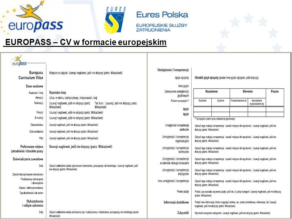 EUROPASS – CV w formacie europejskim