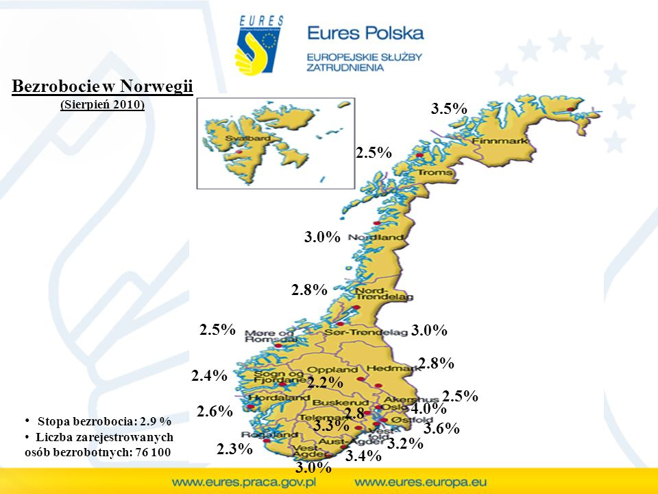 Bezrobocie w Norwegii (Sierpień 2010) 4.0% 3.5% 3.0% 2.8% 2.5% 2.4% 2.3% 2.8% 3.4% Stopa bezrobocia: 2.9 % Liczba zarejestrowanych osób bezrobotnych: