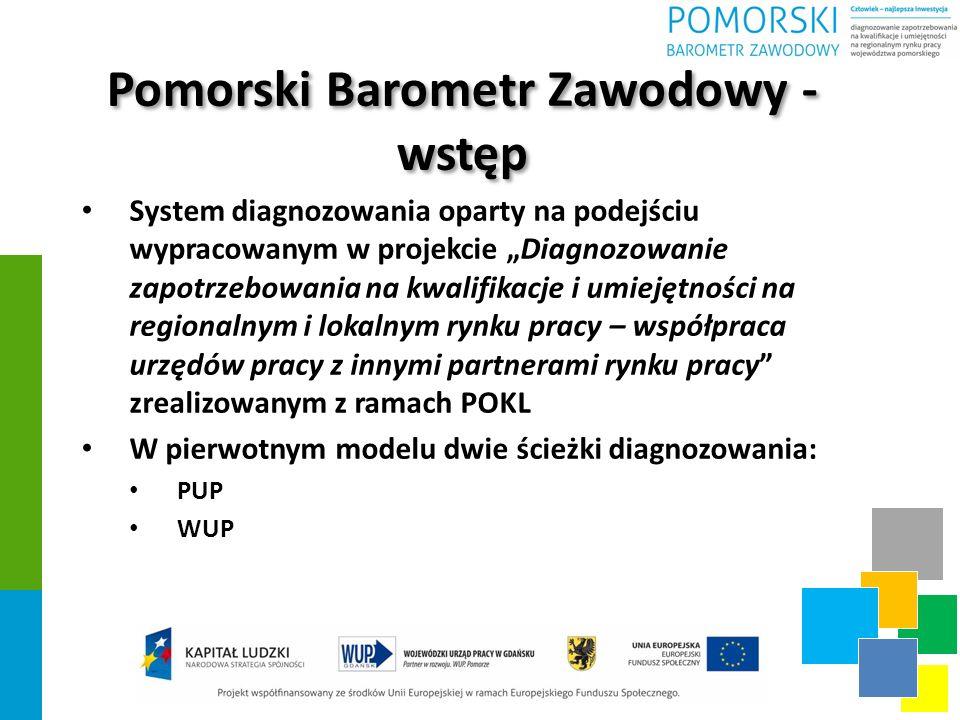 Pomorski Barometr Zawodowy - wstęp System diagnozowania oparty na podejściu wypracowanym w projekcie Diagnozowanie zapotrzebowania na kwalifikacje i umiejętności na regionalnym i lokalnym rynku pracy – współpraca urzędów pracy z innymi partnerami rynku pracy zrealizowanym z ramach POKL W pierwotnym modelu dwie ścieżki diagnozowania: PUP WUP