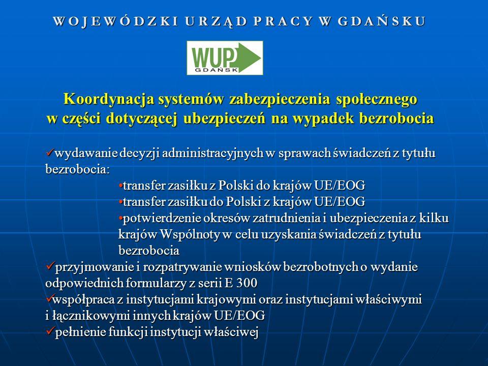 Koordynacja systemów zabezpieczenia społecznego w części dotyczącej ubezpieczeń na wypadek bezrobocia W O J E W Ó D Z K I U R Z Ą D P R A C Y W G D A Ń S K U wydawanie decyzji administracyjnych w sprawach świadczeń z tytułu bezrobocia: wydawanie decyzji administracyjnych w sprawach świadczeń z tytułu bezrobocia: transfer zasiłku z Polski do krajów UE/EOGtransfer zasiłku z Polski do krajów UE/EOG transfer zasiłku do Polski z krajów UE/EOGtransfer zasiłku do Polski z krajów UE/EOG potwierdzenie okresów zatrudnienia i ubezpieczenia z kilku krajów Wspólnoty w celu uzyskania świadczeń z tytułu bezrobociapotwierdzenie okresów zatrudnienia i ubezpieczenia z kilku krajów Wspólnoty w celu uzyskania świadczeń z tytułu bezrobocia przyjmowanie i rozpatrywanie wniosków bezrobotnych o wydanie odpowiednich formularzy z serii E 300 przyjmowanie i rozpatrywanie wniosków bezrobotnych o wydanie odpowiednich formularzy z serii E 300 współpraca z instytucjami krajowymi oraz instytucjami właściwymi i łącznikowymi innych krajów UE/EOG współpraca z instytucjami krajowymi oraz instytucjami właściwymi i łącznikowymi innych krajów UE/EOG pełnienie funkcji instytucji właściwej pełnienie funkcji instytucji właściwej