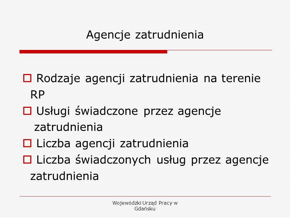 Wojewódzki Urząd Pracy w Gdańsku Agencje zatrudnienia Rodzaje agencji zatrudnienia na terenie RP Usługi świadczone przez agencje zatrudnienia Liczba agencji zatrudnienia Liczba świadczonych usług przez agencje zatrudnienia