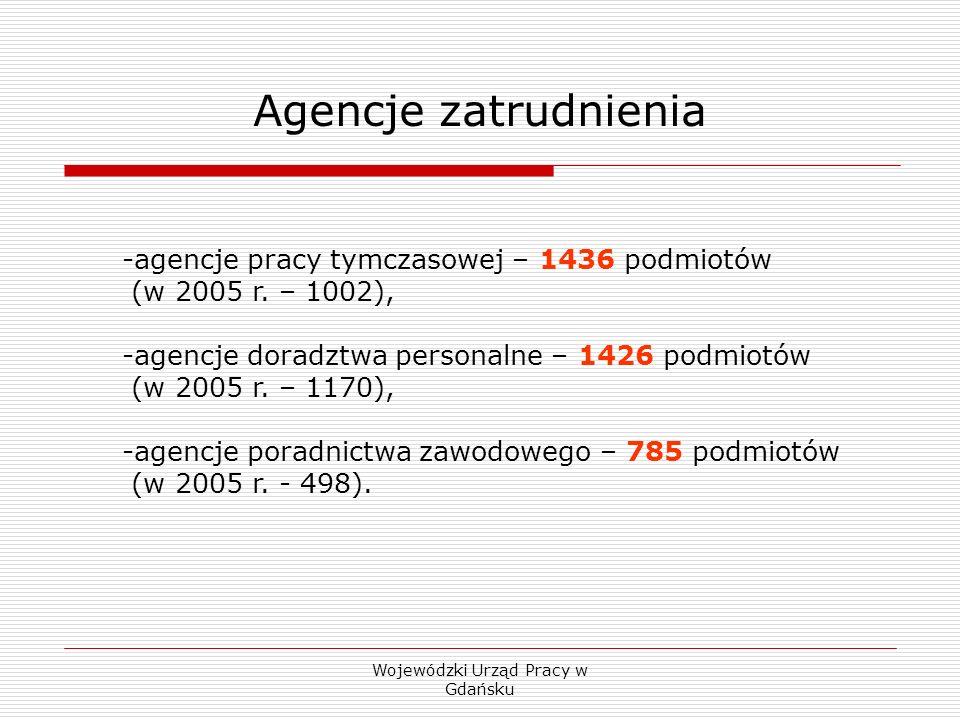 Wojewódzki Urząd Pracy w Gdańsku Agencje zatrudnienia -agencje pracy tymczasowej – 1436 podmiotów (w 2005 r.