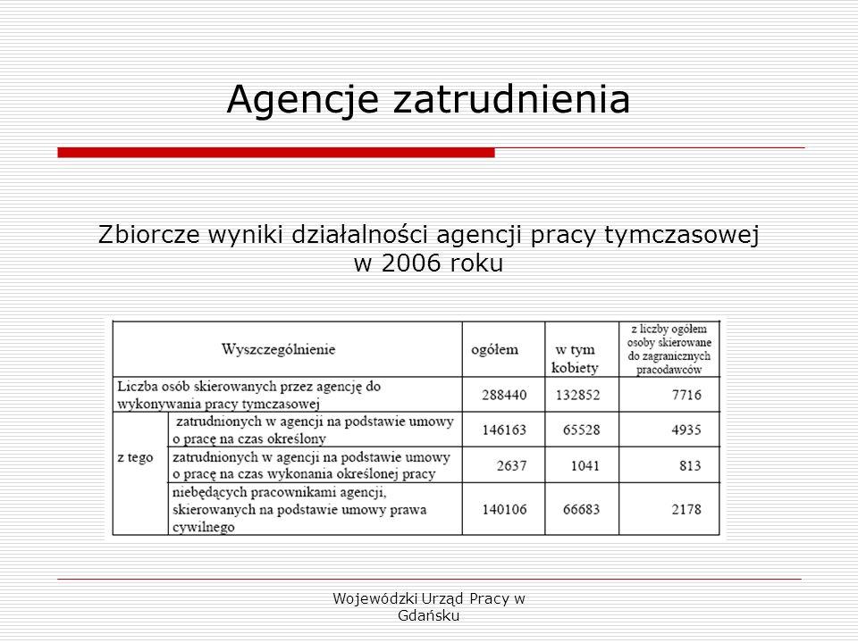 Wojewódzki Urząd Pracy w Gdańsku Agencje zatrudnienia Zbiorcze wyniki działalności agencji pracy tymczasowej w 2006 roku