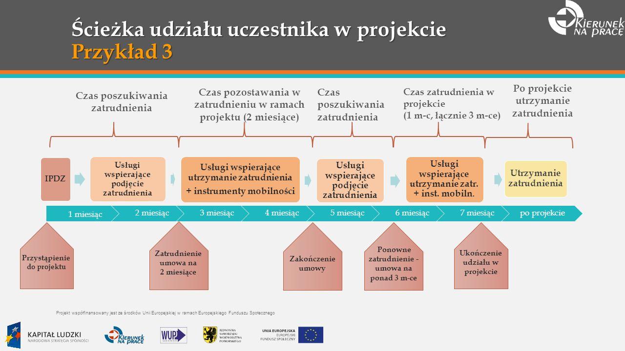 Ścieżka udziału uczestnika w projekcie Przykład 3 1 miesiąc 2 miesiąc3 miesiąc4 miesiąc5 miesiąc6 miesiąc7 miesiącpo projekcie Przystąpien ie do projektu Ukończenie udziału w projekcie Zatrudnienie umowa na 2 miesiące Czas poszukiwania zatrudnienia Czas pozostawania w zatrudnieniu w ramach projektu (2 miesiące) Po projekcie utrzymanie zatrudnienia Ponowne zatrudnienie - umowa na ponad 3 m-ce Zakończenie umowy IPDZ Usługi wspierające podjęcie zatrudnienia Usługi wspierające utrzymanie zatrudnienia + instrumenty mobilności Usługi wspierające podjęcie zatrudnienia Usługi wspierające utrzymanie zatr.