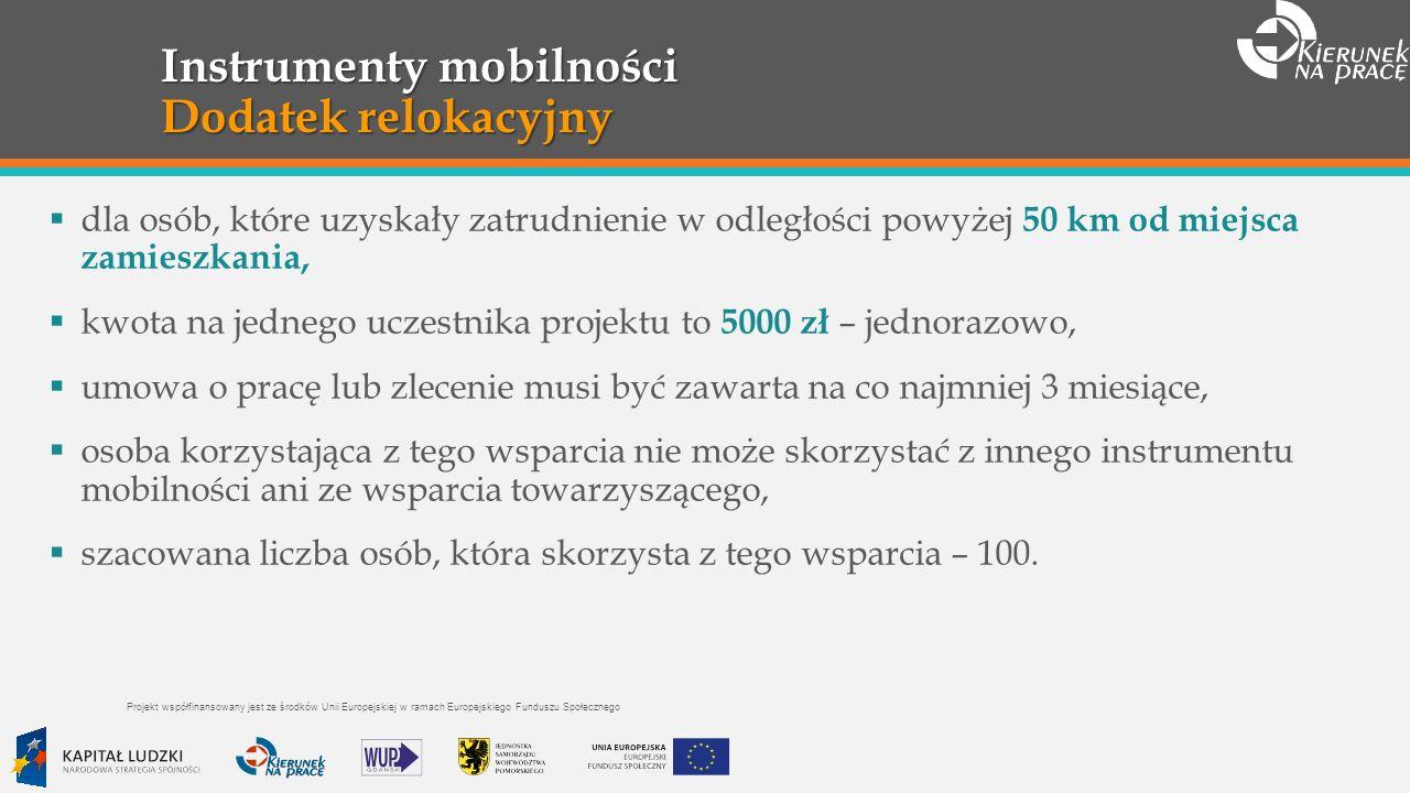 Instrumenty mobilności Dodatek relokacyjny dla osób, które uzyskały zatrudnienie w odległości powyżej 50 km od miejsca zamieszkania, kwota na jednego uczestnika projektu to 5000 zł – jednorazowo, umowa o pracę lub zlecenie musi być zawarta na co najmniej 3 miesiące, osoba korzystająca z tego wsparcia nie może skorzystać z innego instrumentu mobilności ani ze wsparcia towarzyszącego, szacowana liczba osób, która skorzysta z tego wsparcia – 100.