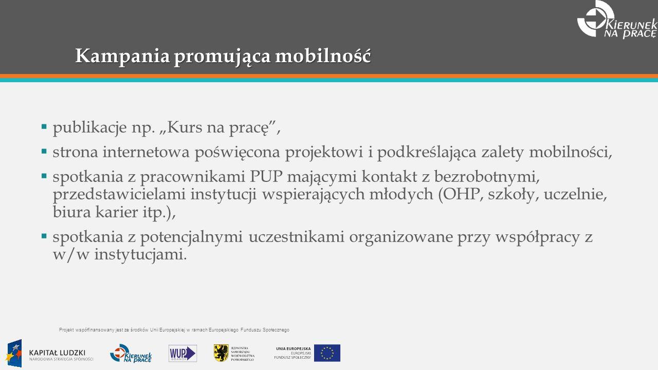 Kampania promująca mobilność publikacje np.