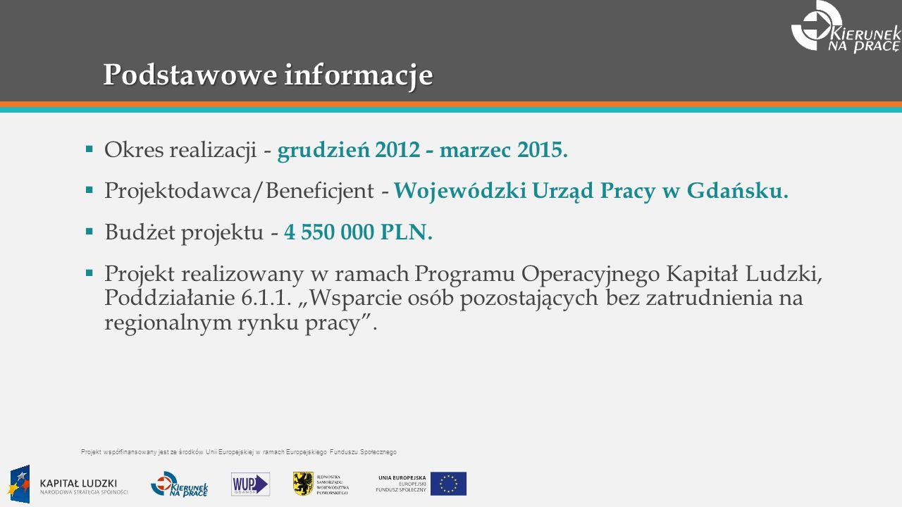 Podstawowe informacje Okres realizacji - grudzień 2012 - marzec 2015.