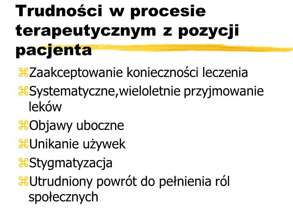 Trudności w procesie terapeutycznym z pozycji pacjenta zZaakceptowanie konieczności leczenia zSystematyczne,wieloletnie przyjmowanie leków zObjawy ubo