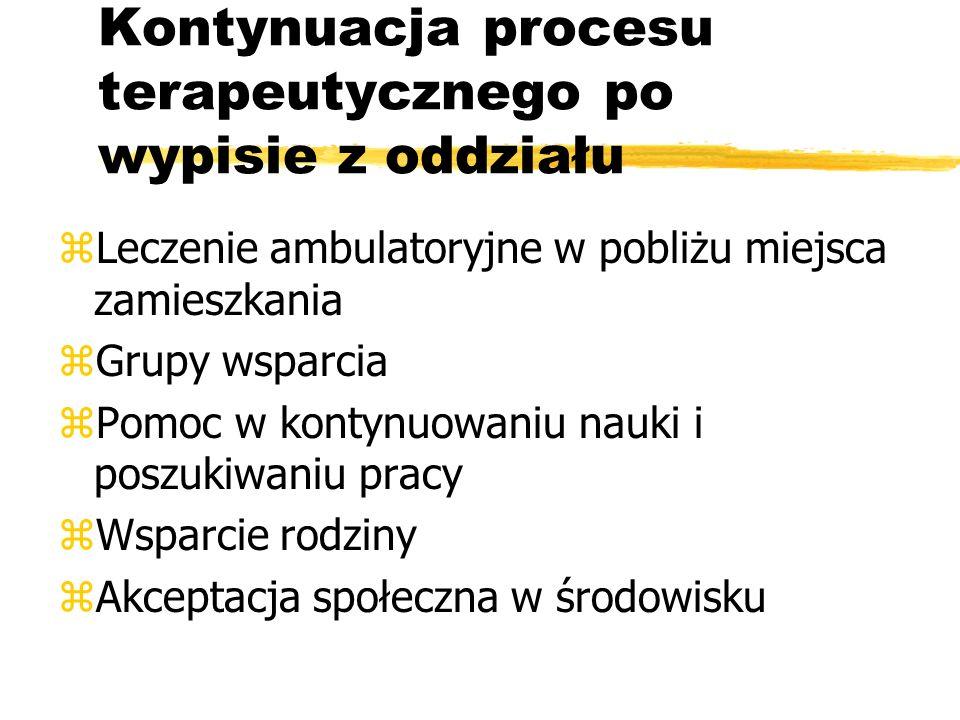 Kontynuacja procesu terapeutycznego po wypisie z oddziału zLeczenie ambulatoryjne w pobliżu miejsca zamieszkania zGrupy wsparcia zPomoc w kontynuowani