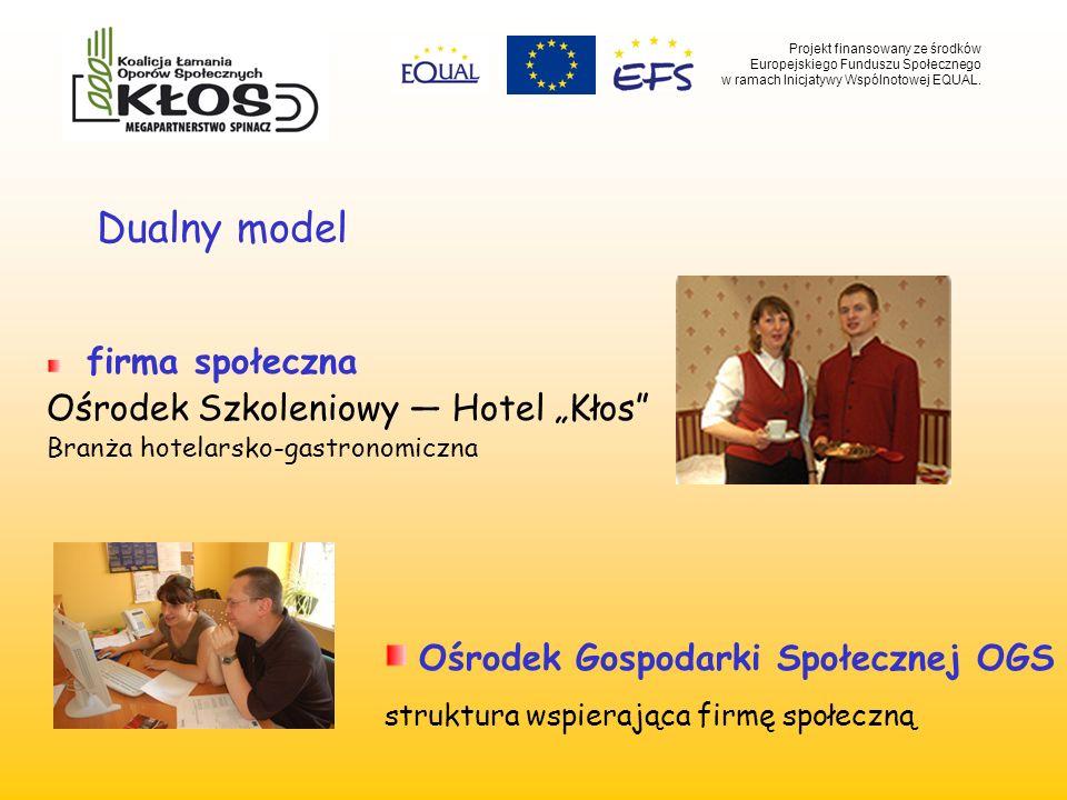 Dualny model firma społeczna Ośrodek Szkoleniowy Hotel Kłos Branża hotelarsko-gastronomiczna Ośrodek Gospodarki Społecznej OGS struktura wspierająca f