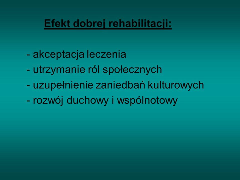 Efekt dobrej rehabilitacji: - akceptacja leczenia - utrzymanie ról społecznych - uzupełnienie zaniedbań kulturowych - rozwój duchowy i wspólnotowy