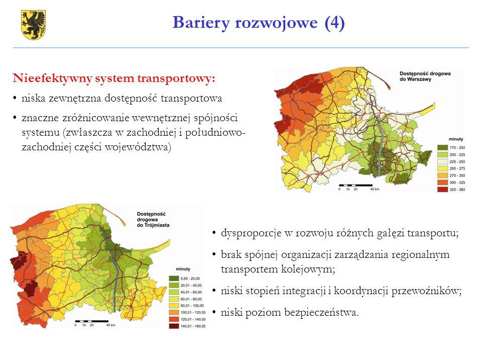 Nieefektywny system transportowy: niska zewnętrzna dostępność transportowa znaczne zróżnicowanie wewnętrznej spójności systemu (zwłaszcza w zachodniej
